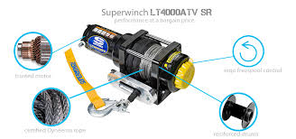 superwinch lt series Electric Winch Wiring Diagram at Superwinch Lt 2500 Wiring Diagram