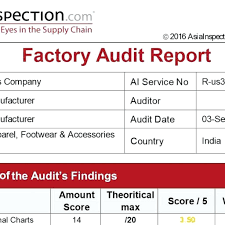 Template Audit Report Template Template For Audit Report Manufacturing Sample Inside Of