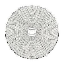 Circular Chart Paper Circular Recorder Chart
