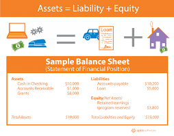 Sample Chart Of Accounts For Agriculture Assets And Liabilities Chart Lamasa Jasonkellyphoto Co