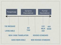 Formal Vs Dynamic Equivalence Chart Philosophies Of Bible Translations Study Your Bible Online