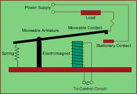 electromechanical relay circuit working applications electromechanical relay working off condition