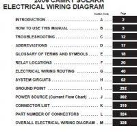 2004 scion xb wiring diagram 2004 image wiring diagram 2009 scion xb wiring diagram wiring diagrams on 2004 scion xb wiring diagram