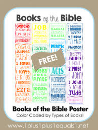 14 Carson Dellosa Christian The Books Of The Bible Chart
