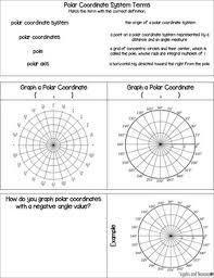 Calculus Polar Coordinates And Graphs Worksheet Www