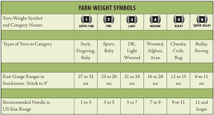 Knitting Yarn Size Chart 75 High Quality Yarn Size Comparison Chart