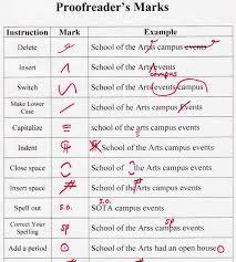 proofreading essay essay proof reading under fontanacountryinn com
