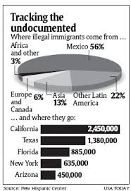 wiki land illegal immigration external image illegal immigrant sign jpg immigrantgraphic jpg