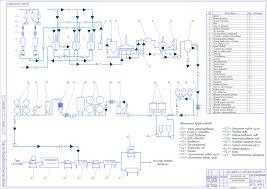 Дипломный проект на тему Модернизация оборудования варочного  чертеж Дипломный проект на тему