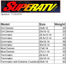Tire Weight Charts Weight Charts Warrior Logo Mud