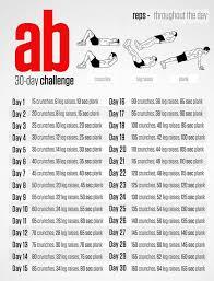Abs Workout Chart At Home Www Bedowntowndaytona Com