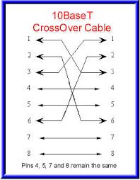 cat5 10 100baset rj45 wiring crossover jpg 27892 bytes