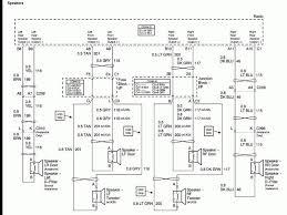 2005 chevy trailblazer wiring diagram solved stereo wiring diagram 2005 chevy blazer stereo wiring diagram 2005 chevy trailblazer wiring diagram wiring diagram for 2005 chevy trailblazer readingrat wiring forums