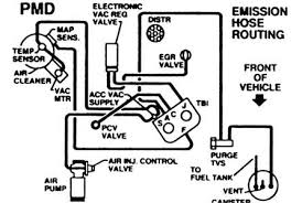 1993 s10 2 8 vacuum diagram 1993 image wiring diagram solved vacuum hose diagram for a 92 s10 2 8 tbi engine fixya on 1993 s10