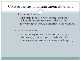 Unemployment Effects On The Economy Unemployment Ppt Video Online Download