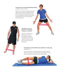 Stretch Band Loops Exercise Chart Theraband Band Loops