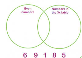 Prime And Odd Numbers Chart Definition Of Odd And Even Numbers For Primary School