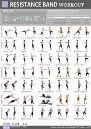 Core Exercises Chart Resistance Bands Workout Chart Get It Right Get It Tight
