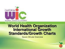Wic Growth Charts Ppt World Health Organization International Growth