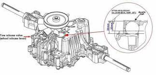 model t ford coil wiring diagram images wiring harness wiring diagram wiring schematics