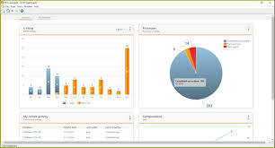 Announcing The New Compliance Cycle Manager Dashboard Tax