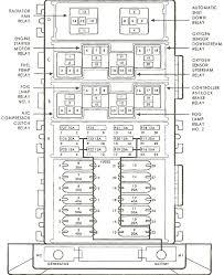 fuse box diagram 2000 jeep cherokee sport modern design of wiring 1998 jeep cherokee 4x4 fuse diagrams wiring diagram third level rh 4 18 16 jacobwinterstein com 2000 jeep cherokee fuse locations 2000 jeep grand cherokee