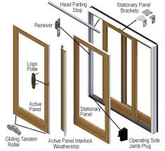 exterior door parts. nice patio sliding door replacement frenchwood gliding parts andersen windows doors exterior