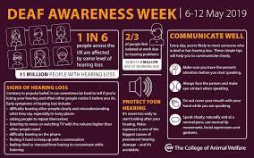 Deaf Awareness Week 2019 Caw Blog
