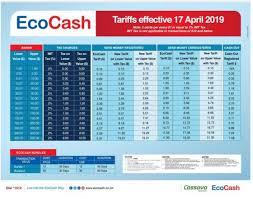 Ecocash Increases Tariffs Techzim