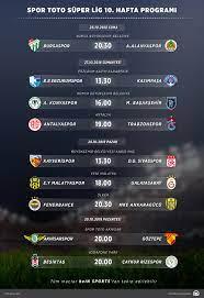 Spor Toto Süper Lig'de 10. hafta heyecanı