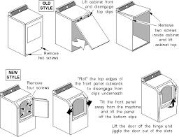 tag dryer wiring diagram tag image wiring wiring diagram for tag performa dryer the wiring diagram on tag dryer wiring diagram