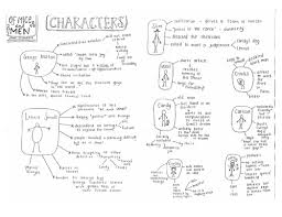 of mice and men character summary by smudge teaching of mice and men character summary by smudge78 teaching resources tes