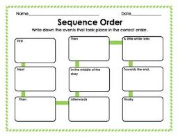 Graphic Organizers Sequence Of Events Chart Graphic Organizer Sequence Order Of Events Graphic