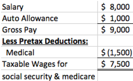 How Are Payroll Taxes Calculated Social Security And Medicare How Are Payroll Taxes Calculated