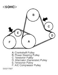 1994 mitsubishi 3000gt belt diagram best secret wiring diagram • mitsubishi gt 3000 diagram imageresizertool com mitsubishi 3000gt fuse box diagram mitsubishi 3000gt engine diagram