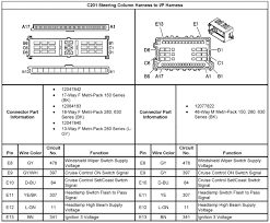 wiring diagram for viper v wiring image wiring viper 5806v wiring diagram viper auto wiring diagram schematic on wiring diagram for viper 3105v