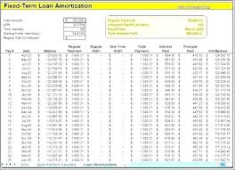 Auto Loan Amortization Excel Spreadsheet And Free Vehicle Loan