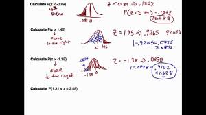 Z Score Chart Calculator Normal Distribution Practice With Z Scores And The Z Score Chart