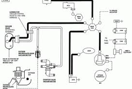 1999 windstar heater hose diagram 1999 find image about wiring 02 Explorer Heater Hose Diagram diagrama de c on 1999 windstar heater hose diagram 2002 explorer heater hose diagram