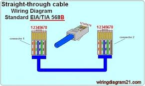 standard rj45 wiring diagram standard trailer wiring diagram for wiringdiagram21 com