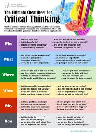 best english writing skills ideas english  ultimate critical thinking cheat sheet nat geo education blog · learning how to learnskills