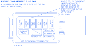 ford escort 2 0 2000 engine compartment fuse box block circuit ford escort 2 0l sohc 1997 engine compartment fuse box block circuit breaker diagram