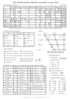 Start studying international phonetic alphabet. Full Ipa Chart International Phonetic Association