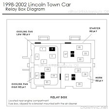 1998 lincoln town car wiring diagram on 1998 images free download 2003 Lincoln Town Car Fuse Box Diagram 1998 lincoln town car wiring diagram 1 2006 town car wiring diagram 2002 lincoln ls wiring diagram 2000 lincoln town car fuse box diagram