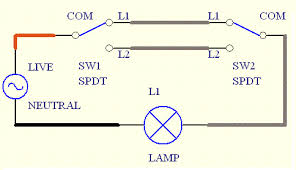 two way light switch wiring 3 way switch wiring diagram multiple lights at One Light Two Switches Wiring Diagrams