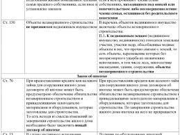 Оформить договор банковского счета Любое открытие счета или вклада в банке сопровождается заключением РФ Банк обязан заключить договор