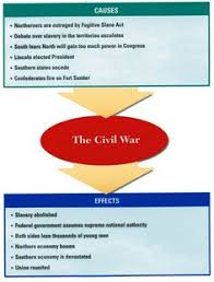 cause and effect of civil war essay cause and effect of civil war essay