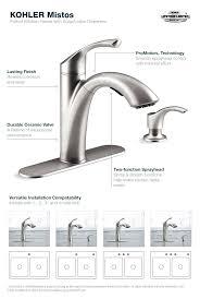 faucets kohler faucets repair manual faucet parts repair plumbing parts repair the home 2 handle