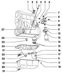 similiar vw 2 0 turbo engine diagram keywords 1999 vw beetle engine diagram image wiring diagram engine