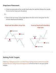 Forex Chart Patterns Strategy 3 Forex Chart Patterns Cheat Sheet Forex Trading